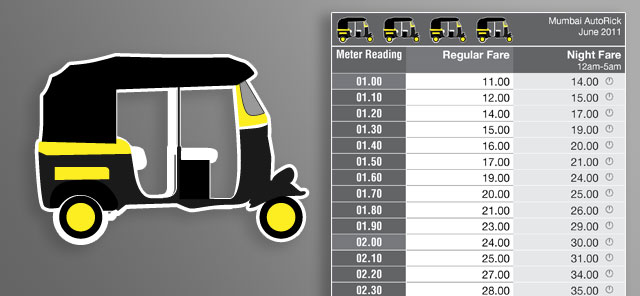 A digital fare card for mobile phones; for Mumbai auto-rickshaws