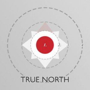 True North: Proportioning the logo