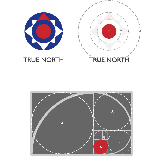 True North Logo: breakdown of proportioning